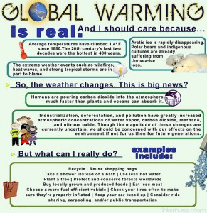 infographic global warming