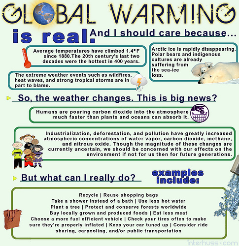 global warming writing
