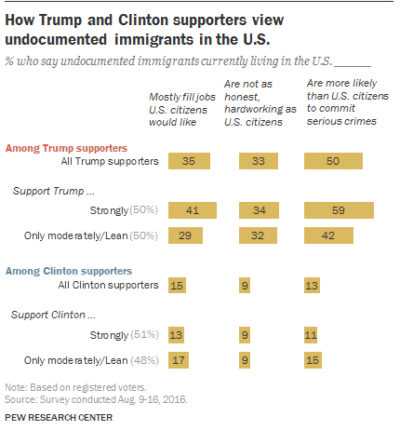 undocumented-immigrants