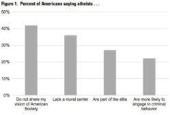 atheist-update-2016