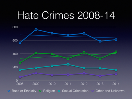Apologise, but Sexual orientation hate crime have thought
